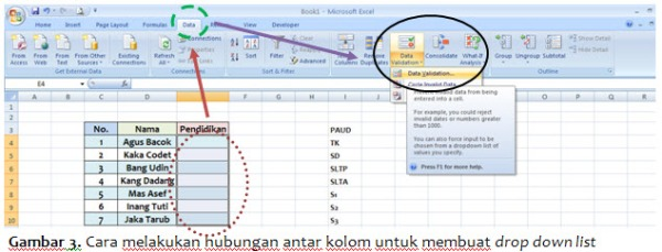 Drop Down List di Excel
