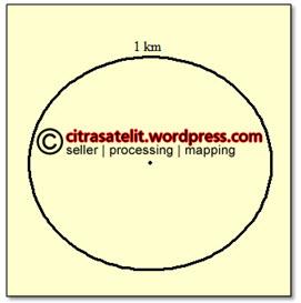 Gambar 12. Data Vektor Berbentuk Lingkaran