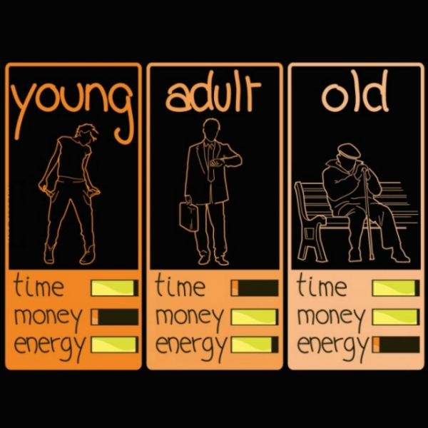 young_adult_old_time_money_energy_comparison_2013-06-21
